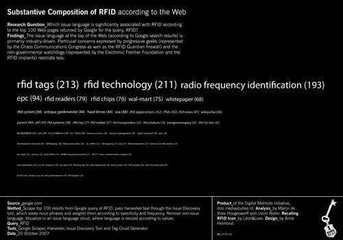 rfidvis_rfid_compostition_web.jpg